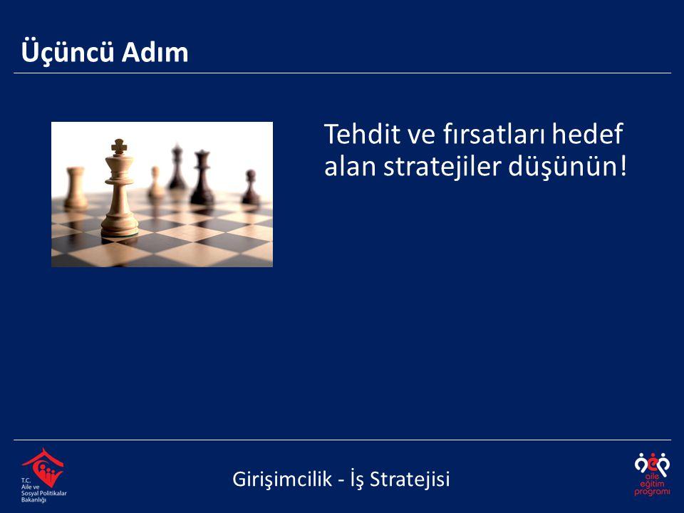 Tehdit ve fırsatları hedef alan stratejiler düşünün!