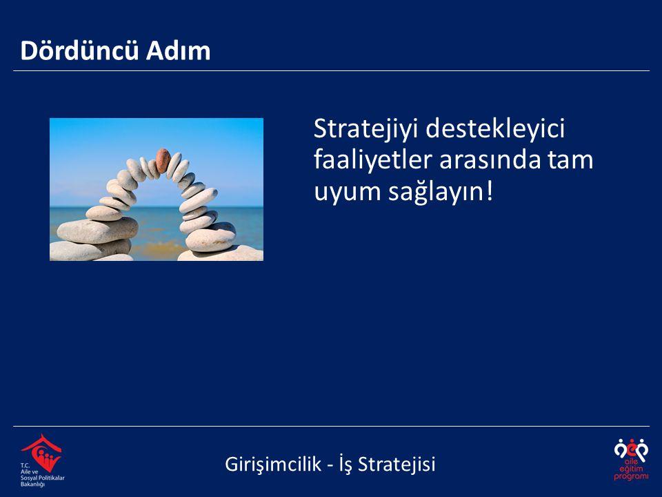 Stratejiyi destekleyici faaliyetler arasında tam uyum sağlayın!