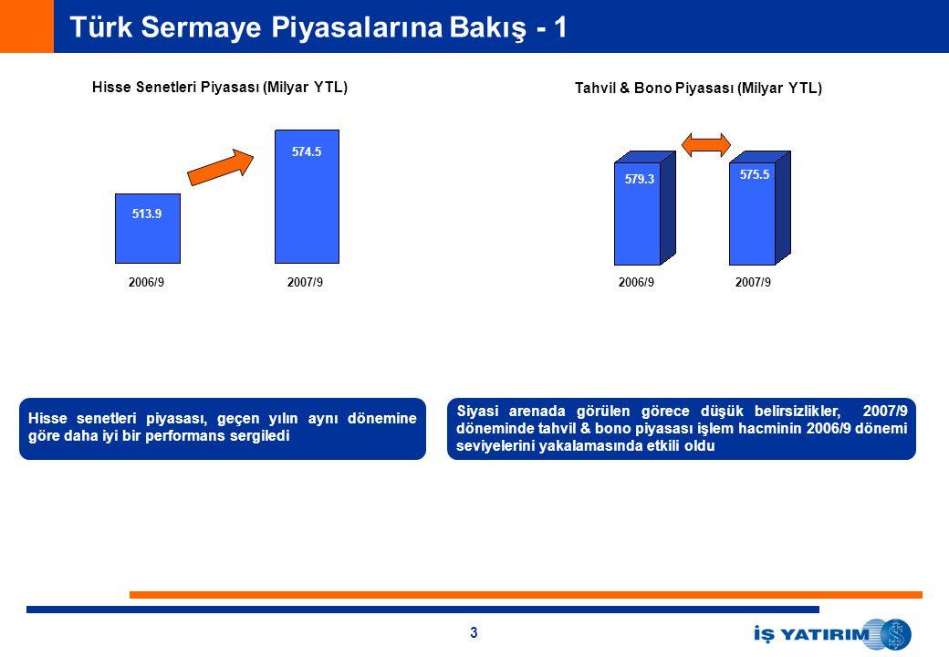 Türk Sermaye Piyasalarına Bakış - 1