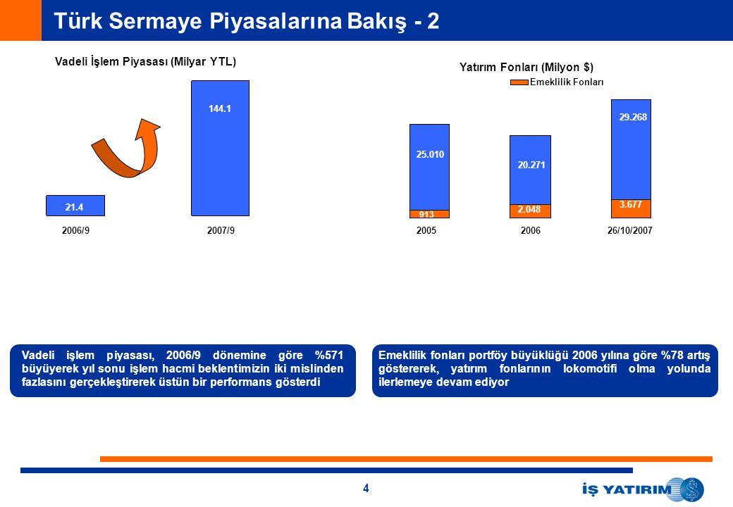 Türk Sermaye Piyasalarına Bakış - 2