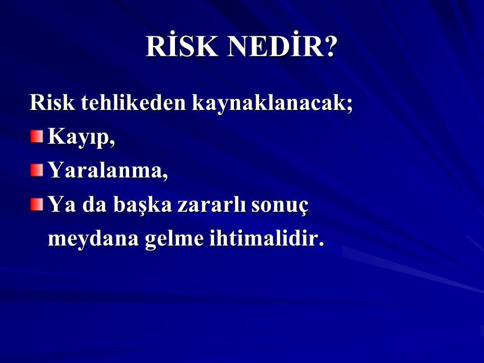 RİSK NEDİR Risk tehlikeden kaynaklanacak; Kayıp, Yaralanma,