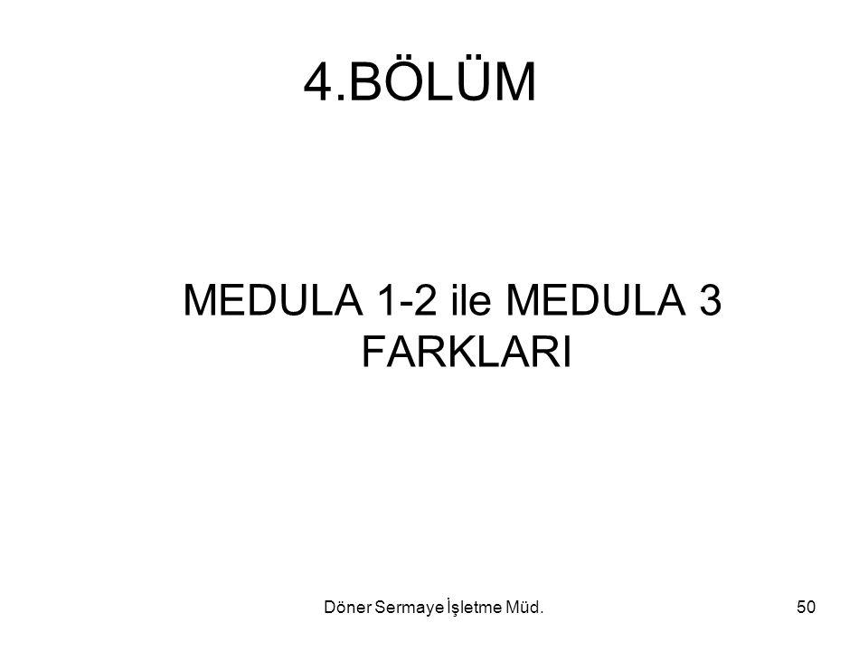 4.BÖLÜM MEDULA 1-2 ile MEDULA 3 FARKLARI Döner Sermaye İşletme Müd.