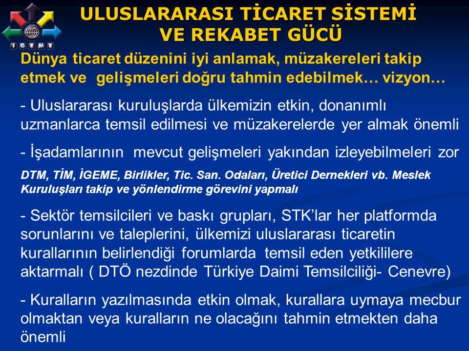 ULUSLARARASI TİCARET SİSTEMİ