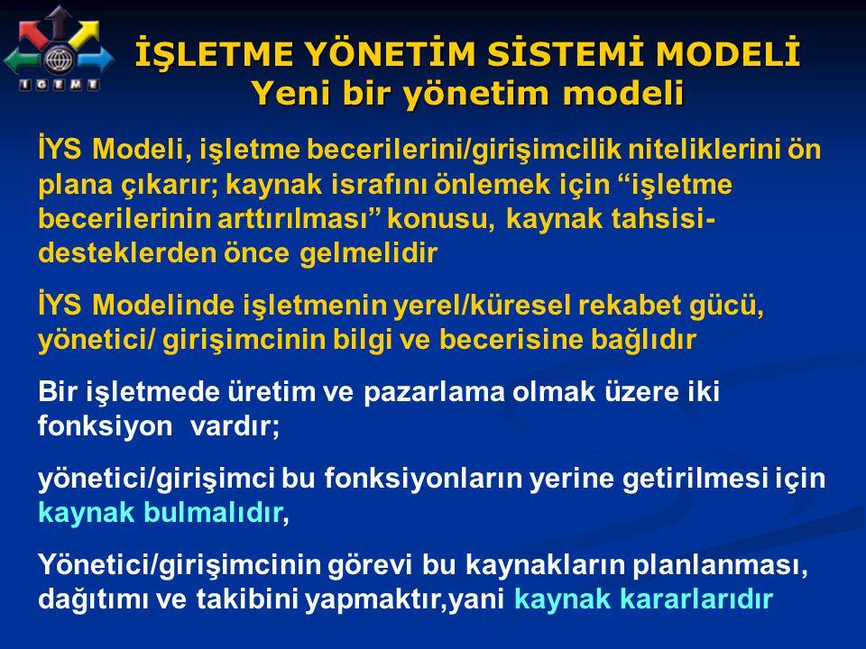 İŞLETME YÖNETİM SİSTEMİ MODELİ Yeni bir yönetim modeli