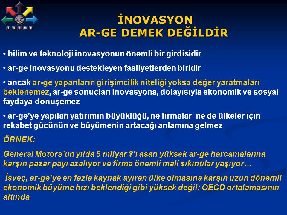 İNOVASYON AR-GE DEMEK DEĞİLDİR