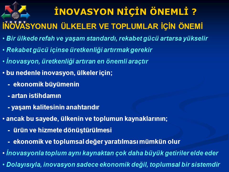 İNOVASYON NİÇİN ÖNEMLİ