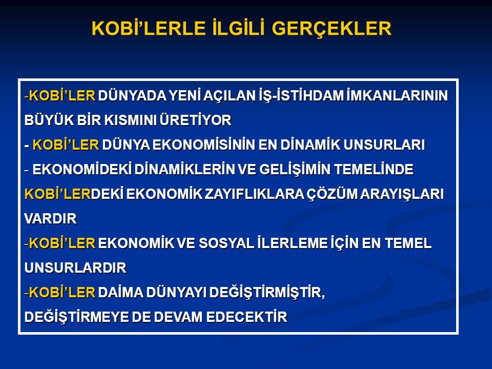 KOBİ'LERLE İLGİLİ GERÇEKLER