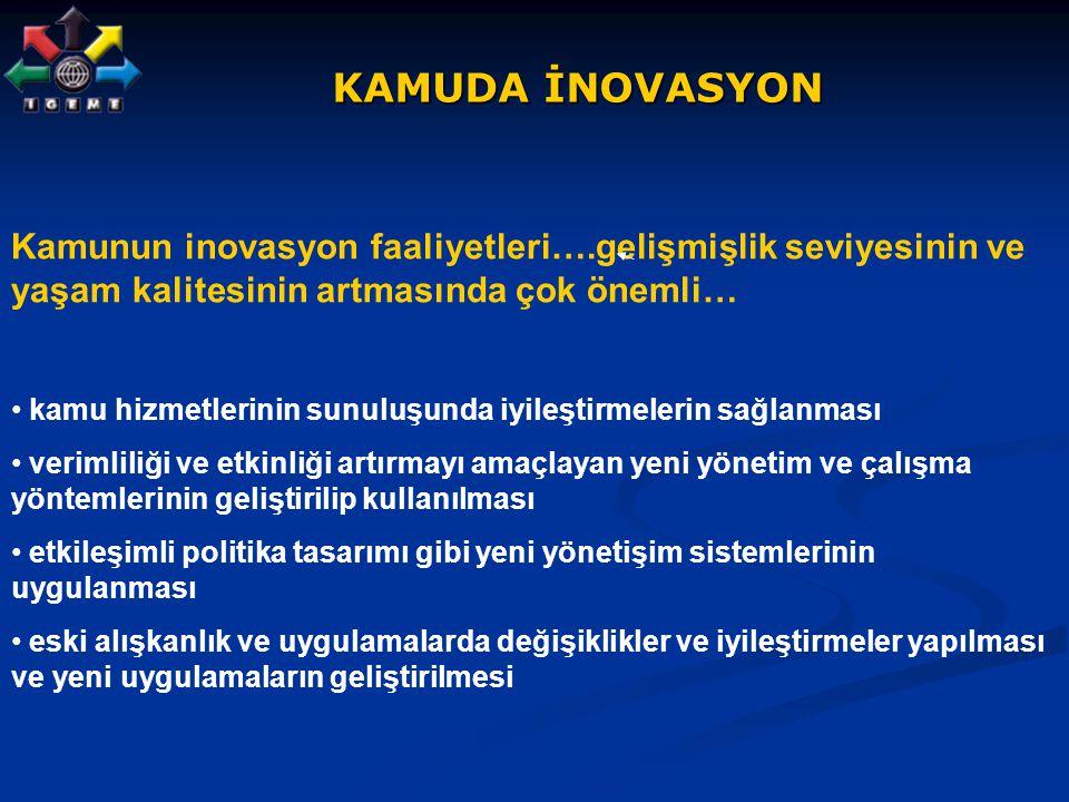 KAMUDA İNOVASYON Kamunun inovasyon faaliyetleri….gelişmişlik seviyesinin ve yaşam kalitesinin artmasında çok önemli…