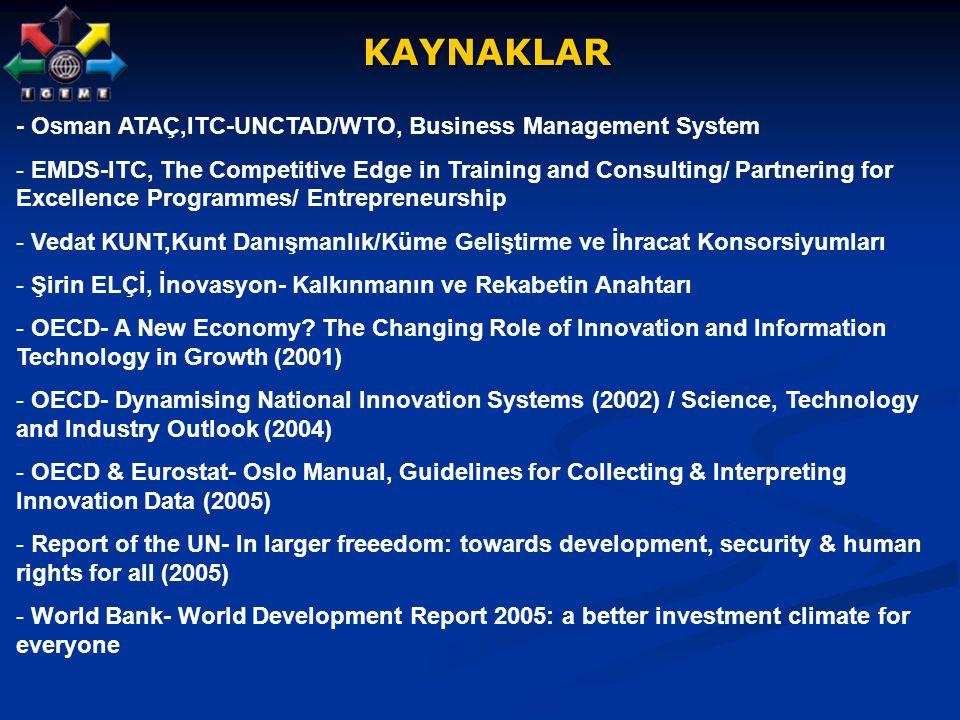 KAYNAKLAR - Osman ATAÇ,ITC-UNCTAD/WTO, Business Management System