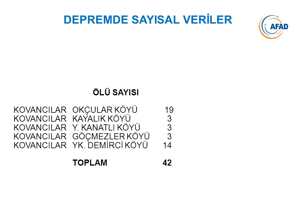 DEPREMDE SAYISAL VERİLER