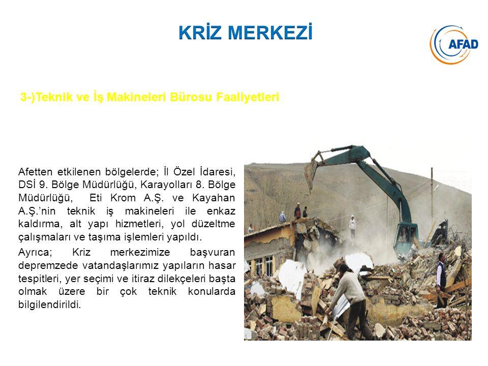 KRİZ MERKEZİ 3-)Teknik ve İş Makineleri Bürosu Faaliyetleri