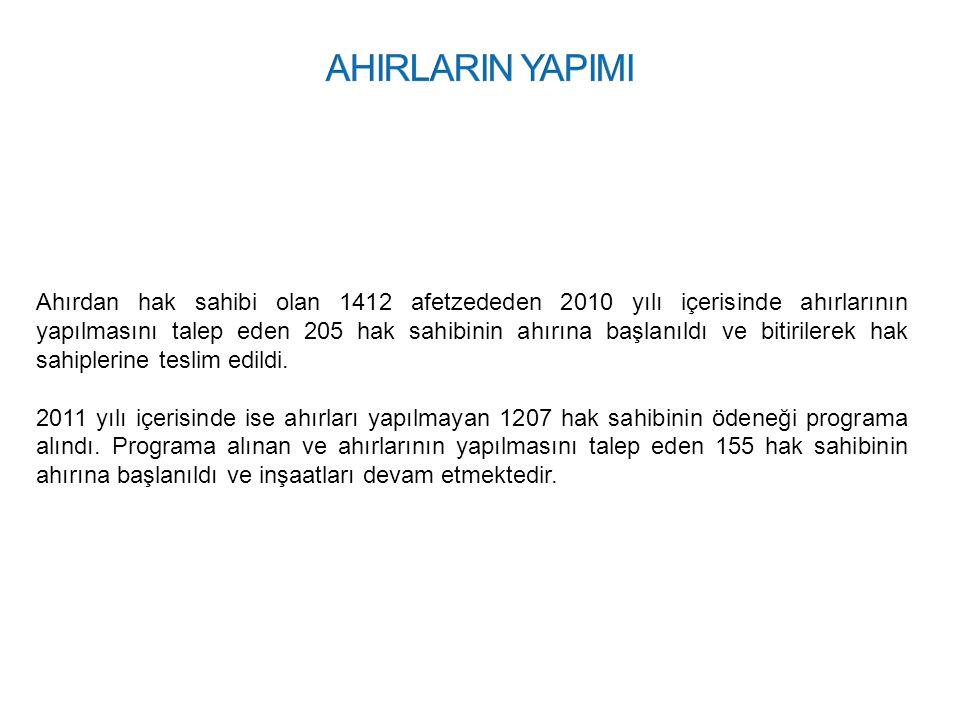 AHIRLARIN YAPIMI