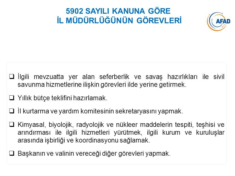 5902 SAYILI KANUNA GÖRE İL MÜDÜRLÜĞÜNÜN GÖREVLERİ