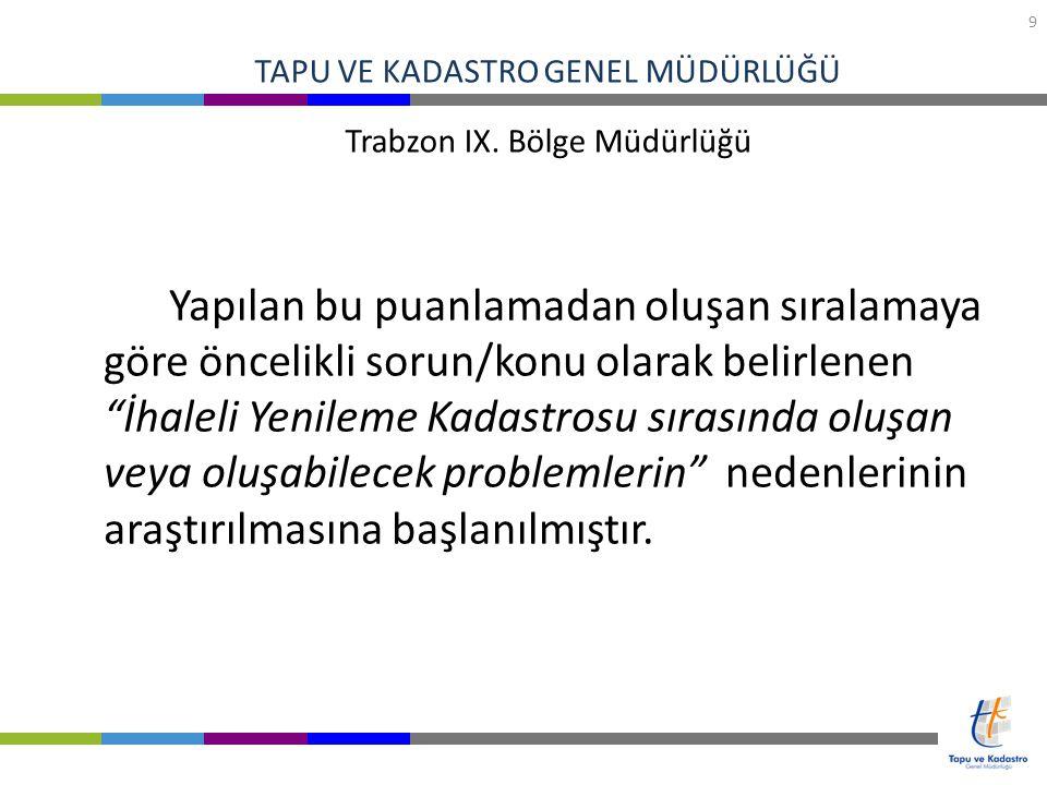 TAPU VE KADASTRO GENEL MÜDÜRLÜĞÜ Trabzon IX. Bölge Müdürlüğü