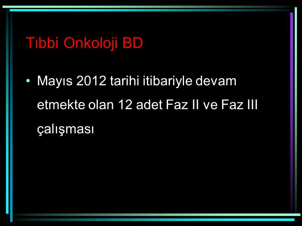 Tıbbi Onkoloji BD Mayıs 2012 tarihi itibariyle devam etmekte olan 12 adet Faz II ve Faz III çalışması.