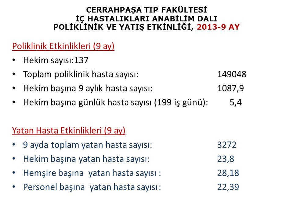 Poliklinik Etkinlikleri (9 ay) Hekim sayısı:137