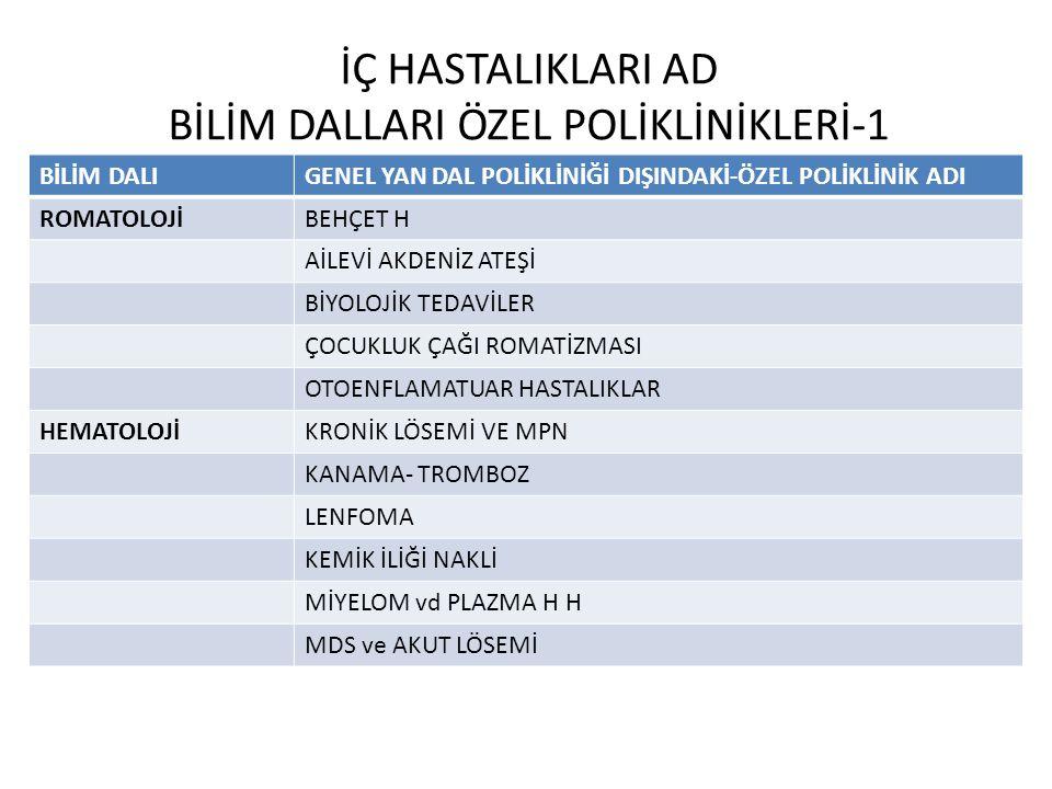 İÇ HASTALIKLARI AD BİLİM DALLARI ÖZEL POLİKLİNİKLERİ-1