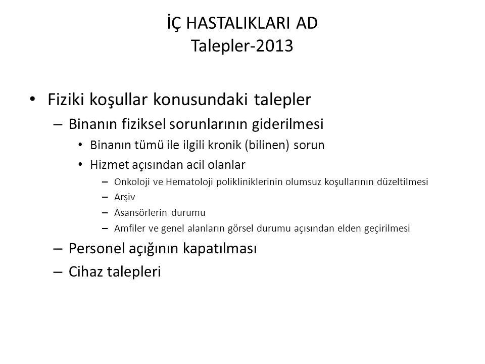 İÇ HASTALIKLARI AD Talepler-2013