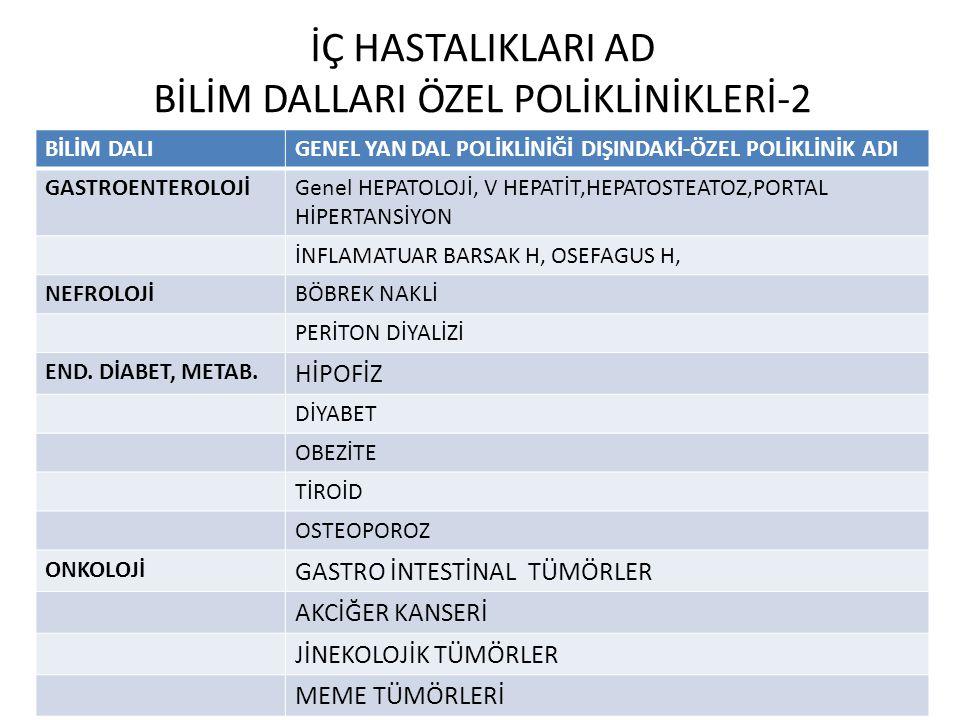 İÇ HASTALIKLARI AD BİLİM DALLARI ÖZEL POLİKLİNİKLERİ-2