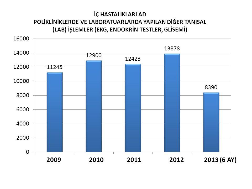 2009 2010 2011 2012 2013 (6 AY) İÇ HASTALIKLARI AD