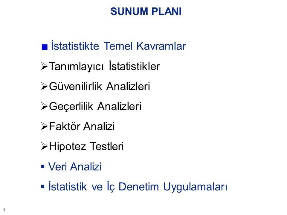 İSTATİSTİKSEL TEMEL KAVRAMLAR