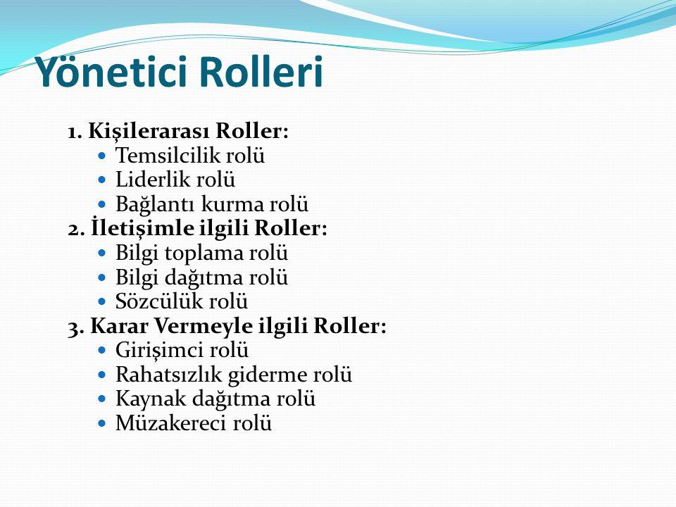 Yönetici Rolleri 1. Kişilerarası Roller: Temsilcilik rolü