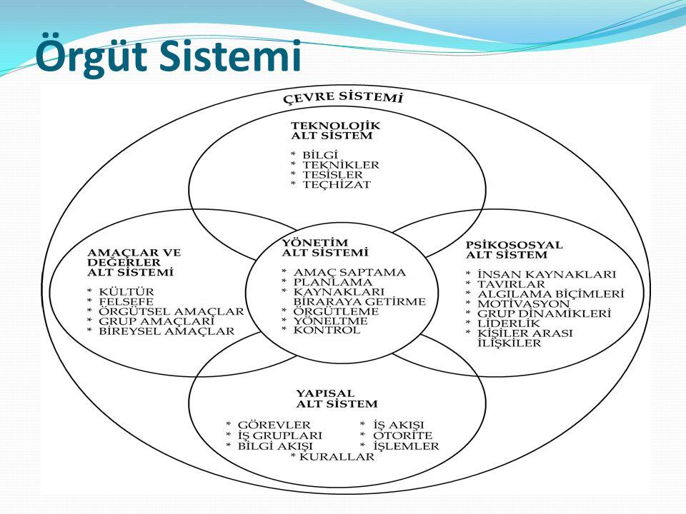 Örgüt Sistemi