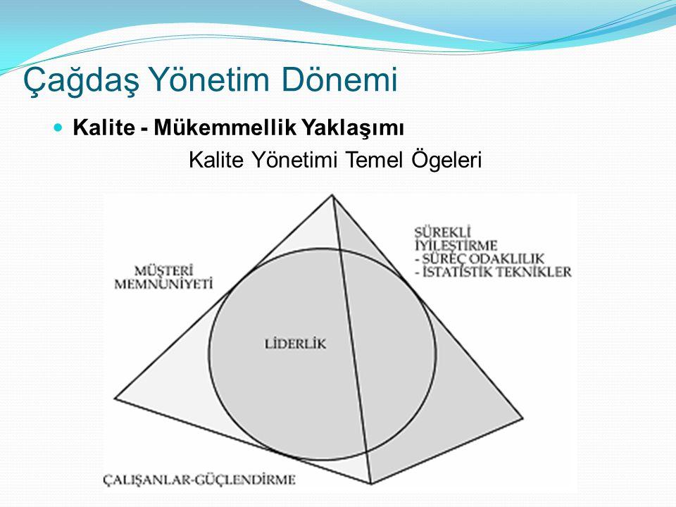 Çağdaş Yönetim Dönemi Kalite - Mükemmellik Yaklaşımı
