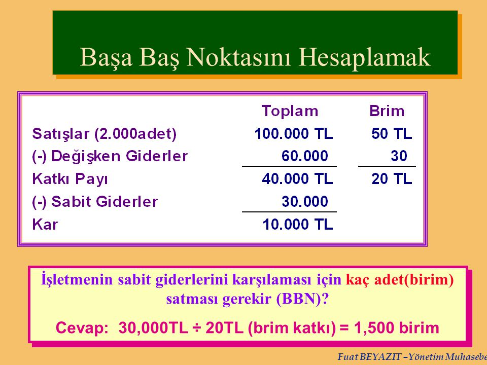 Cevap: 30,000TL ÷ 20TL (brim katkı) = 1,500 birim