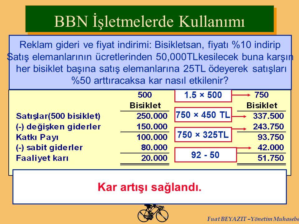 BBN İşletmelerde Kullanımı