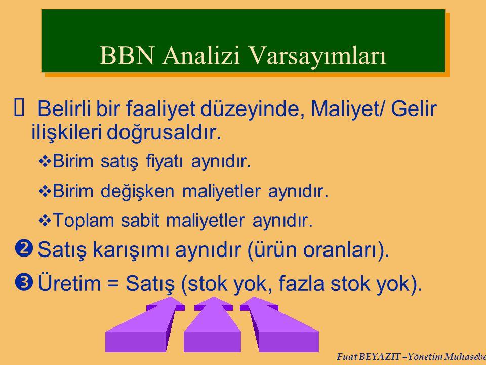 BBN Analizi Varsayımları