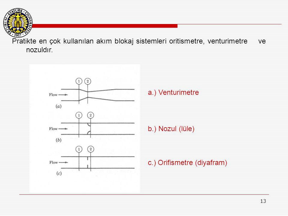 Pratikte en çok kullanılan akım blokaj sistemleri oritismetre, venturimetre ve nozuldır.