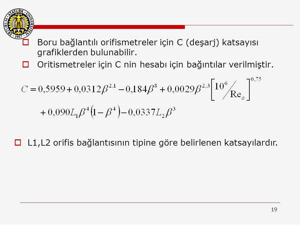 L1,L2 orifis bağlantısının tipine göre belirlenen katsayılardır.