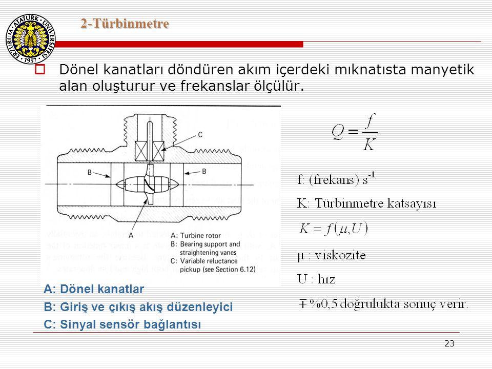 2-Türbinmetre Dönel kanatları döndüren akım içerdeki mıknatısta manyetik alan oluşturur ve frekanslar ölçülür.