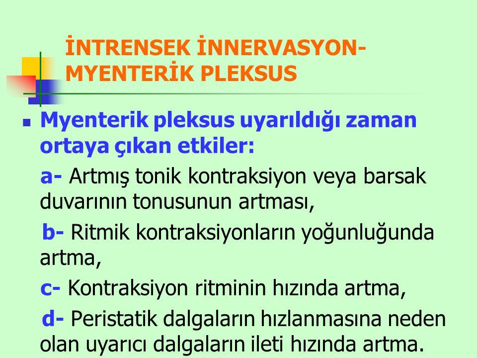 İNTRENSEK İNNERVASYON-MYENTERİK PLEKSUS