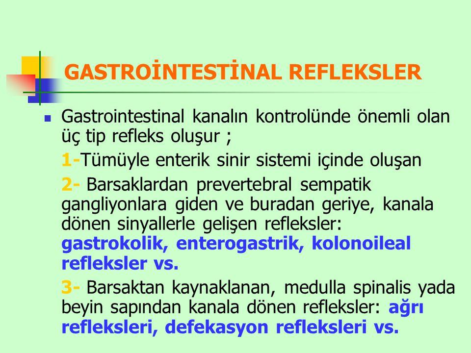 GASTROİNTESTİNAL REFLEKSLER