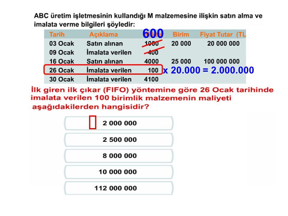 600 x 20.000 = 2.000.000 ü