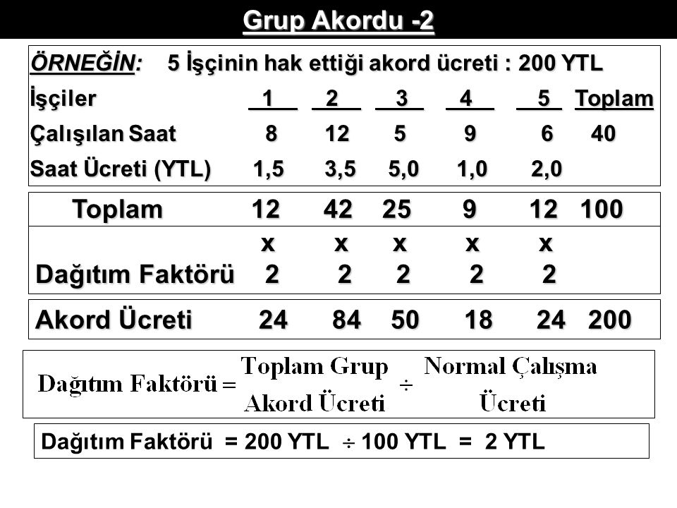 Grup Akordu -2 Toplam 12 42 25 9 12 100 x x x x x