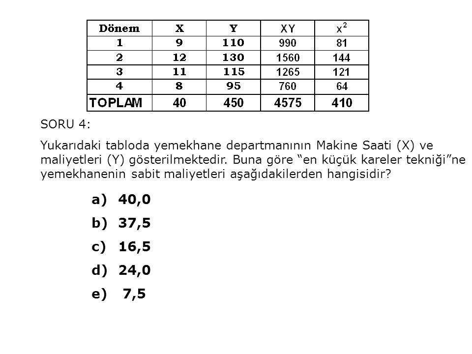 SORU 4: