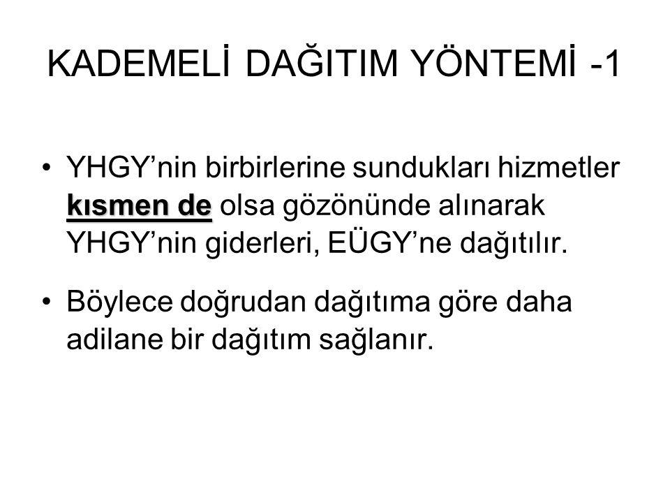 KADEMELİ DAĞITIM YÖNTEMİ -1