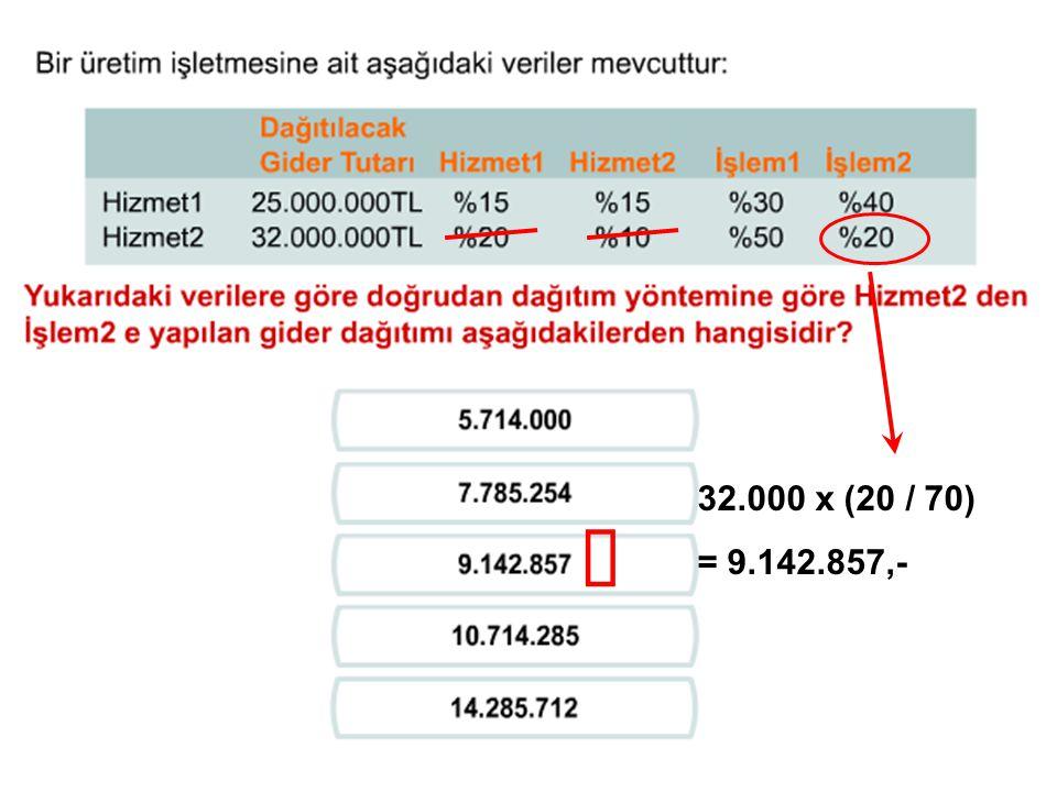 32.000 x (20 / 70) = 9.142.857,- ü