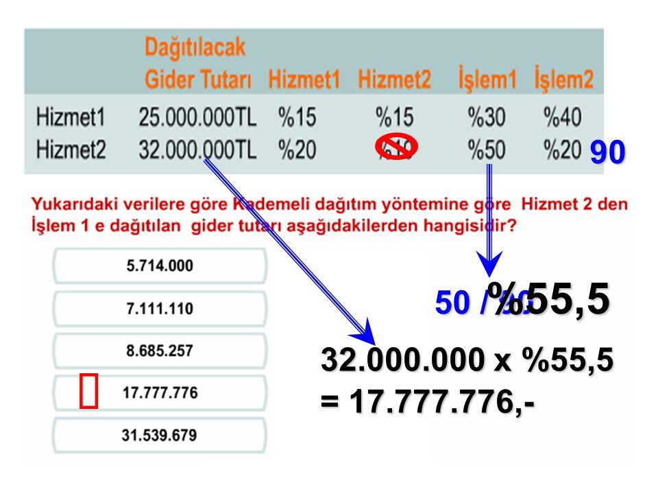 90 %55,5 50 / 90 32.000.000 x %55,5 ü = 17.777.776,-