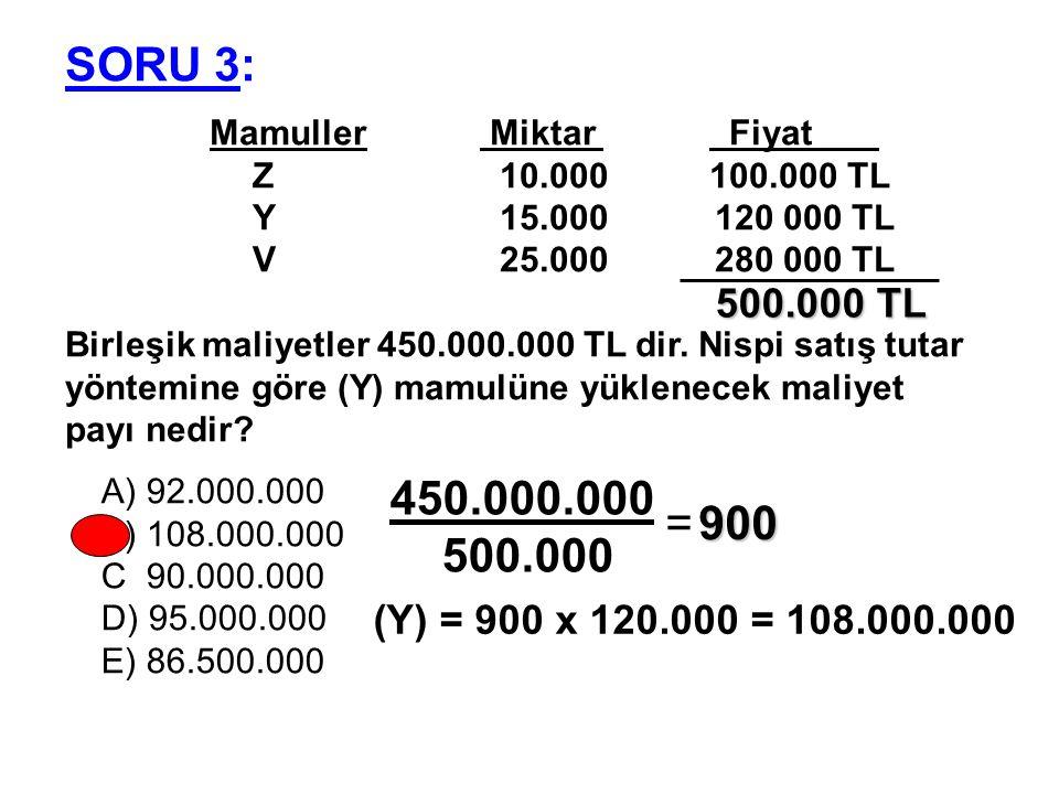 SORU 3: Mamuller Miktar Fiyat . Z 10.000 100.000 TL. Y 15.000 120 000 TL.