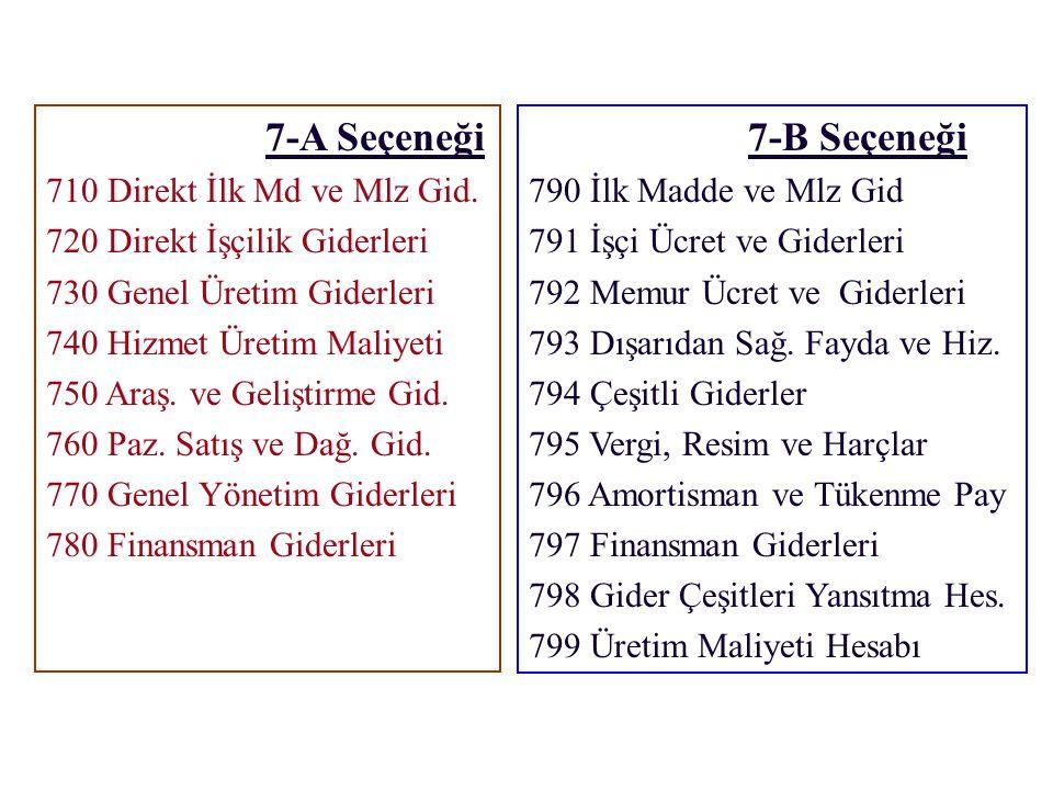 7-A Seçeneği 710 Direkt İlk Md ve Mlz Gid. 720 Direkt İşçilik Giderleri. 730 Genel Üretim Giderleri.