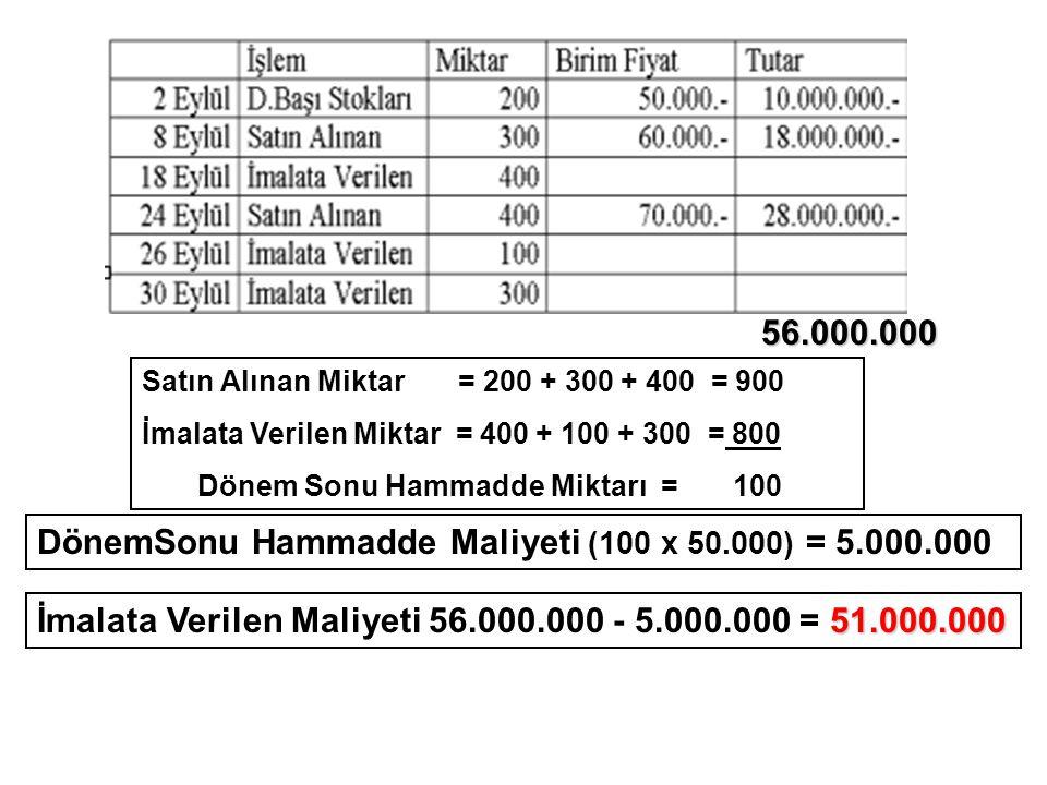DönemSonu Hammadde Maliyeti (100 x 50.000) = 5.000.000