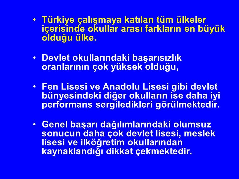 Türkiye çalışmaya katılan tüm ülkeler içerisinde okullar arası farkların en büyük olduğu ülke.