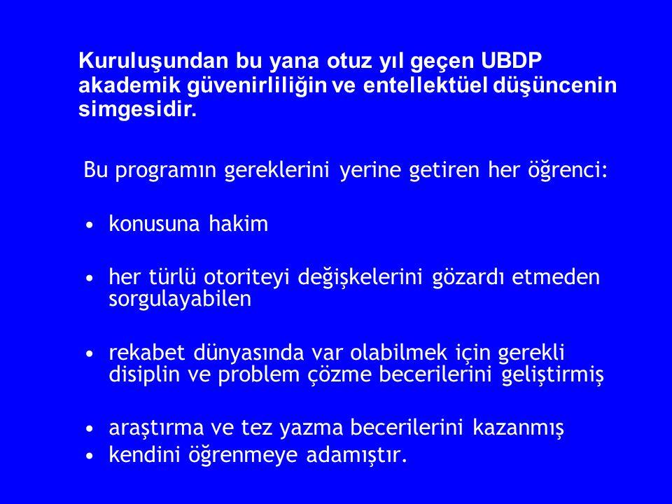 Kuruluşundan bu yana otuz yıl geçen UBDP akademik güvenirliliğin ve entellektüel düşüncenin simgesidir.