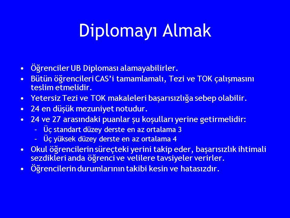Diplomayı Almak Öğrenciler UB Diploması alamayabilirler.
