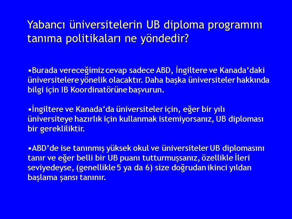 Yabancı üniversitelerin UB diploma programını tanıma politikaları ne yöndedir