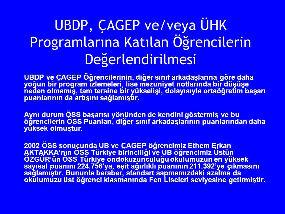 UBDP, ÇAGEP ve/veya ÜHK Programlarına Katılan Öğrencilerin Değerlendirilmesi